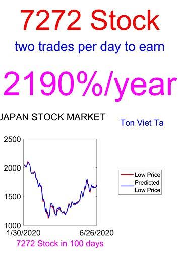 Price-Forecasting Models for Yamaha Motor Ltd 7272 Stock (Nikkei 225 Components Book 221) (English Edition)