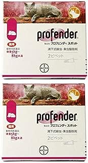 (動物用医薬品)プロフェンダースポット 5.0kg~8.0kg 1箱2ピペット×2セット