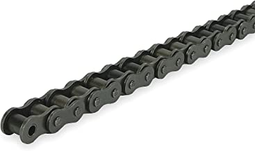 industrial roller chain drives market