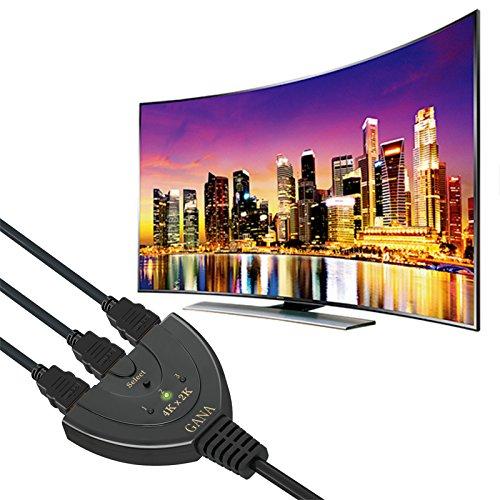 GANA『HDMI切替器』