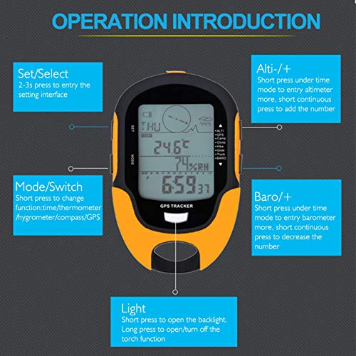 minifinker Beidou Sistema de navegación Dual Altímetro Digital Altímetro Digital Barómetro para Senderismo