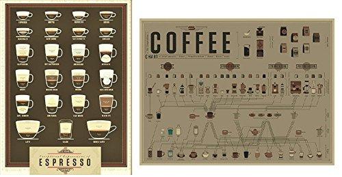 アンティーク調 コーヒー coffee エスプレッソ espresso ポスター 2枚セット