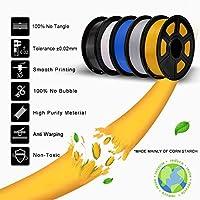 SUNLU Filamento per Stampante 3D, Filamento PLA 1.75, Tangle Free Filamento PLA, 1KG Trasparente #2