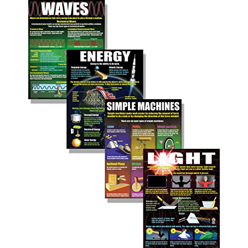 Mcdonald Publishing Mc-P214 Physical Science Basics Poster Set