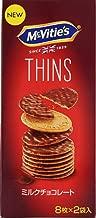 モントワール マクビティ シンズ ミルクチョコレート 16枚 ×12箱