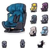 Chipolino Kindersitz 4 in 1 Gruppe 0+/1, 2, 3 (0-36 kg), vielfach verstellbar, Farbe:dunkelblau