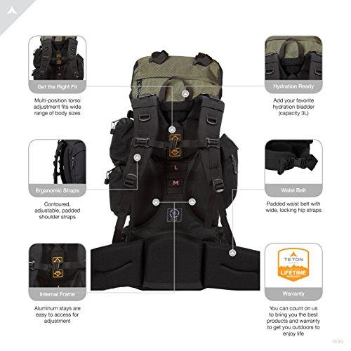 TETON Sports Explorer 4000 Internal Frame Backpack; High-Performance Backpack for Backpacking, Hiking, Camping; Hunter Green, 32