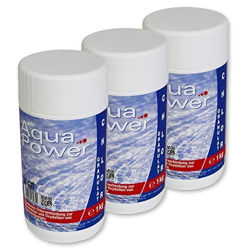 Chlor Schnell Granulat 3 kg organisch Desinfektion Erstbefüllung Algenbefall Stoßchlorung Schnellchlorung Wasserpflege Pool Schwimmbecken