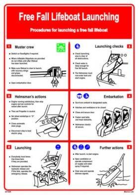 Pegatina señal OMI 221520 - IMPA 331520 vinilo blanco. Póster Lanzamiento bote salvavidas // IMO sign symbol label Free fall lifeboat launching poster (45x32cm) white vinyl
