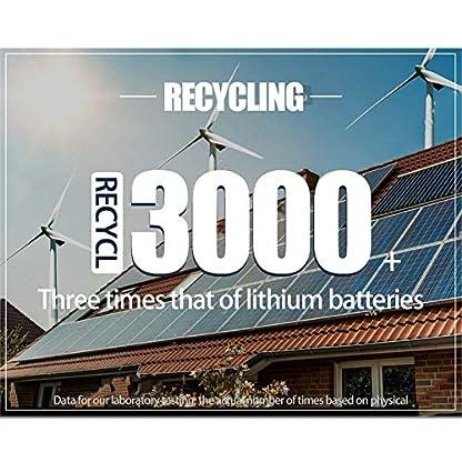 umweltfreundlicher Ersatz für Blei-Säure Batterien