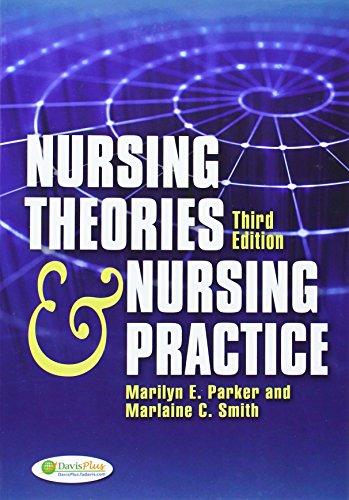 Nursing Theories & Nursing Practice (Parker, Nursing...