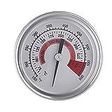 AchidistviQ Termómetro para Barbacoa de la Marca, Barbacoa, asador de 1/4 Pulgadas, medidor de Temperatura de la Carne, la Mejor Herramienta para Alimentos, Carne, Parrilla, Barbacoa, Leche y Agua