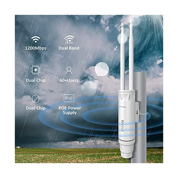 JOOWIN Outdoor Wireless Access Point High Power AC1200 5G &2.4G Dual Band Outdoor WiFi Extender with PoE,802.11AC…