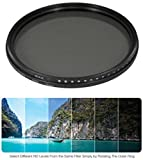 49mm Variable Neutral Density NDX Filter for Sony Alpha A6000