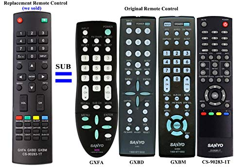 New Replaced Remote GXCC GXFA GXBD GXBM CS-90283-1T fit for Sanyo LCD HDTV DP32242 DP46142 DP32640 DP32642 DP42142 DP42740 DP42841 DP46841 DP47840 DP50741 DP50842 FVM3982 FVM4212 FVM5082 DP42840