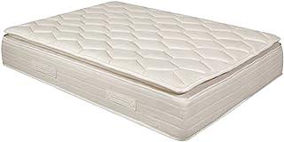 PIKOLIN COLCHON Pillow Top Doble Cara 33 CM (150_x_200_cm)