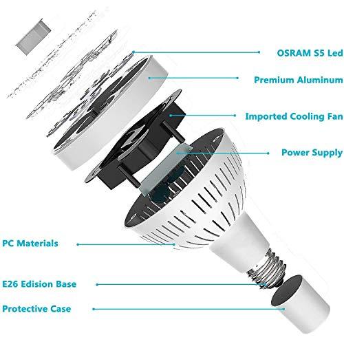 Bonbo 120V 50W LED Pool Light Bulb 6000k White Light Daylight LED Swimming Pool Light Bulb E26 Base 300-600W Traditional Bulb Replacement for Most Pentair Hayward Light Fixture