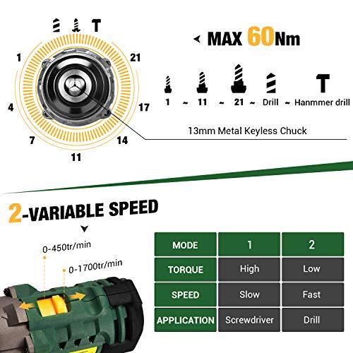 Perceuse Visseuse sans Fil, TECCPO 30min Rapide Chargeur(60Nm), 2×2.0Ah Batteries 18V, Perceuse a Percussion 13mm Mandrin Auto-bloquant, 29pcs Accesoires, Pochette de Rangement-TDHD01P