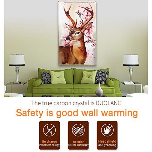 HL Konvektionsheizung Fresco Home Decoration Gebläse ist geeignet  die kaufen  Bild 1*