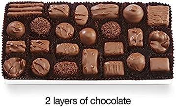 See's Candies 2 lb. Milk Chocolates