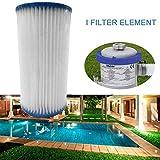 Rosemaryrose - Cartucho de filtro de repuesto para alberca tipo B, cartucho de filtro de piscina, cartucho de filtro tipo B, para limpieza de piscinas