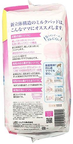 チュチュベビー母乳パッドミルクパットエアリー130枚入素肌感覚のつけごこち