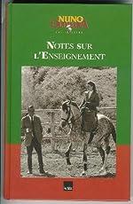 Notes sur l'enseignement de Nuno Oliveira