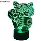 Solo 1 pieza Cover Eyes 3D Cat Chanchable Color LED Nightlight PMMA Illusion Lamp Touch Button Table Night Light para Home Decor Lamp