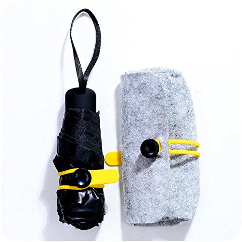 Mini Sonnenschutz Umbrella-b