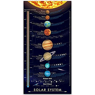 BeeZoom Solar System Print Poster Large Space Outer Planets Painting Kids Wall Art Decor 16x31 inch (Canvas no Frame) by BeeZoom