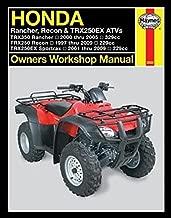 Best honda 350 manual Reviews