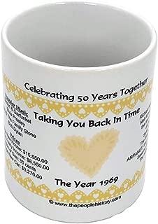 50th Anniversary Gift - Coffee Mug