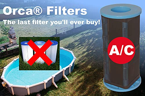 Best type a pool filters
