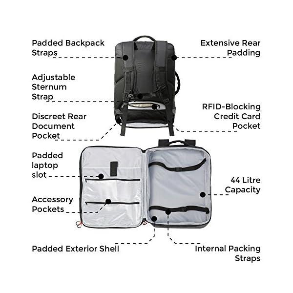 51w36g05PSL. SS600  - Cabin Max Santiago - Mochila para Portátil y Tablet para Viajar - 55x40x20 - Bolsillo Acolchado para Portátil…