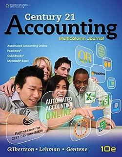 Best accounting multicolumn journal Reviews