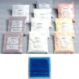 楽焼艶色釉薬 あお 1kg(T) 無鉛 B07-7551