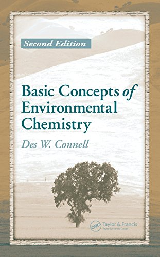 Basic Concepts of Environmental Chemistry (English Edition)