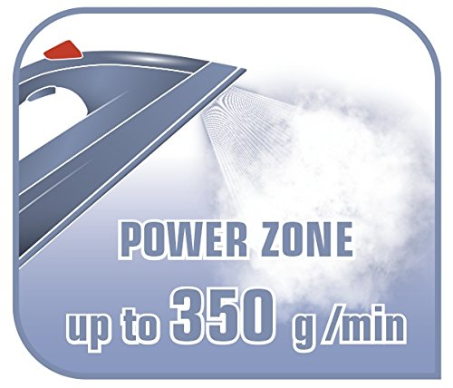 Tefal GV7466 Express Anti-Scale High Pressure Steam Generator, 2200 W, 6.5 Bar, Blue/White
