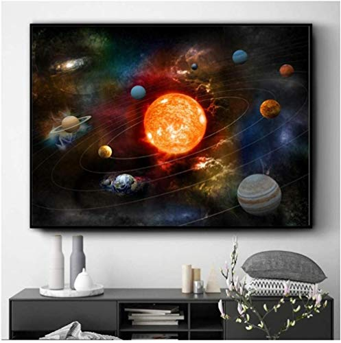 CWSWP Art Poster Prints Our Solar System Artwork Posters And Prints Wall Art Picture Canvas Painting For Living Room Home Decor-50X70Cm Without Frame