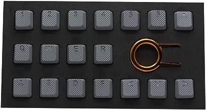 Tai-Hao Rubber Backlit Gaming Keycap Set - 18 Keys (Ash Grey)