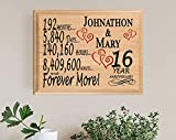 Broad Bay 16th Personalized 16 Year Anniversary Wedding Gift for Wife Husband Couple Him Her