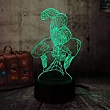 LED Night Light 3D-Vision-Seven Colors-Remote Control-Anime Alliance Manga Action Character Anime Color Night Light Kid Table Baby Sleep Holiday Birthday Gift