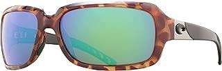 Isabela Retro Tort With Black Rectangular Sunglasses