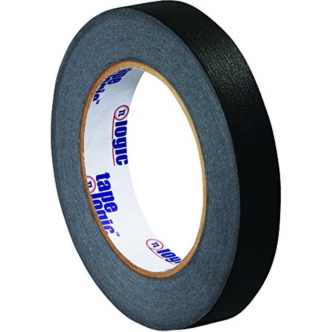 BOX USA BT93400312PKB Tape Logic Masking Tape, 3/4