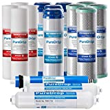 PureDrop PDR-F15-50 Replacement Water Filter Pack, White
