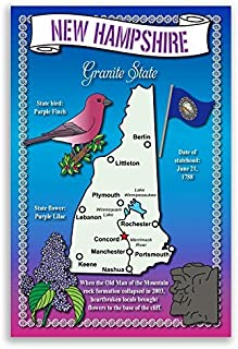 NEW HAMPSHIRE STATE MAP postcard set of 20 identical postcards. Post cards with NH map and state symbols. Made in USA.