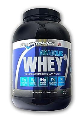 Boditronics Express Whey Anabolic Strawberry Powder 2kg Muscle Protein by Boditronics