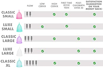 Pixie Menstrual Cup - Ranked 1 for Most Comfortable Menstrual Cup and Best Removal Stem - Every Cup Purchased One is ...