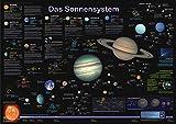 Close Up Das Sonnensystem Poster deutsch DIN A1 (84,1cm x