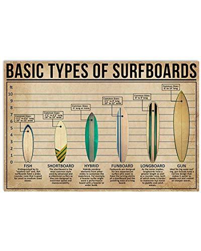 Inga Cartel de metal para decoración de pared, diseño de tablas de surf con texto en inglés 'Basic Types of Surfboards' (20,3 x 30,5 cm)